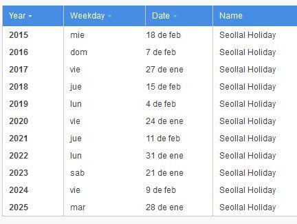 calendario seollal